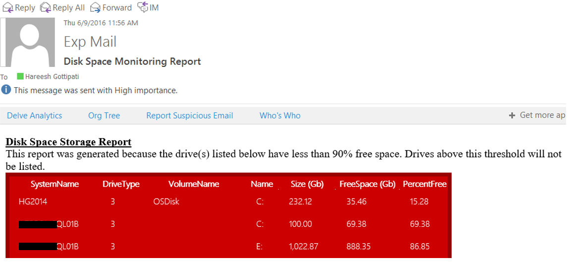 PowerShell – Disk Space Monitoring and Early Warning Reports
