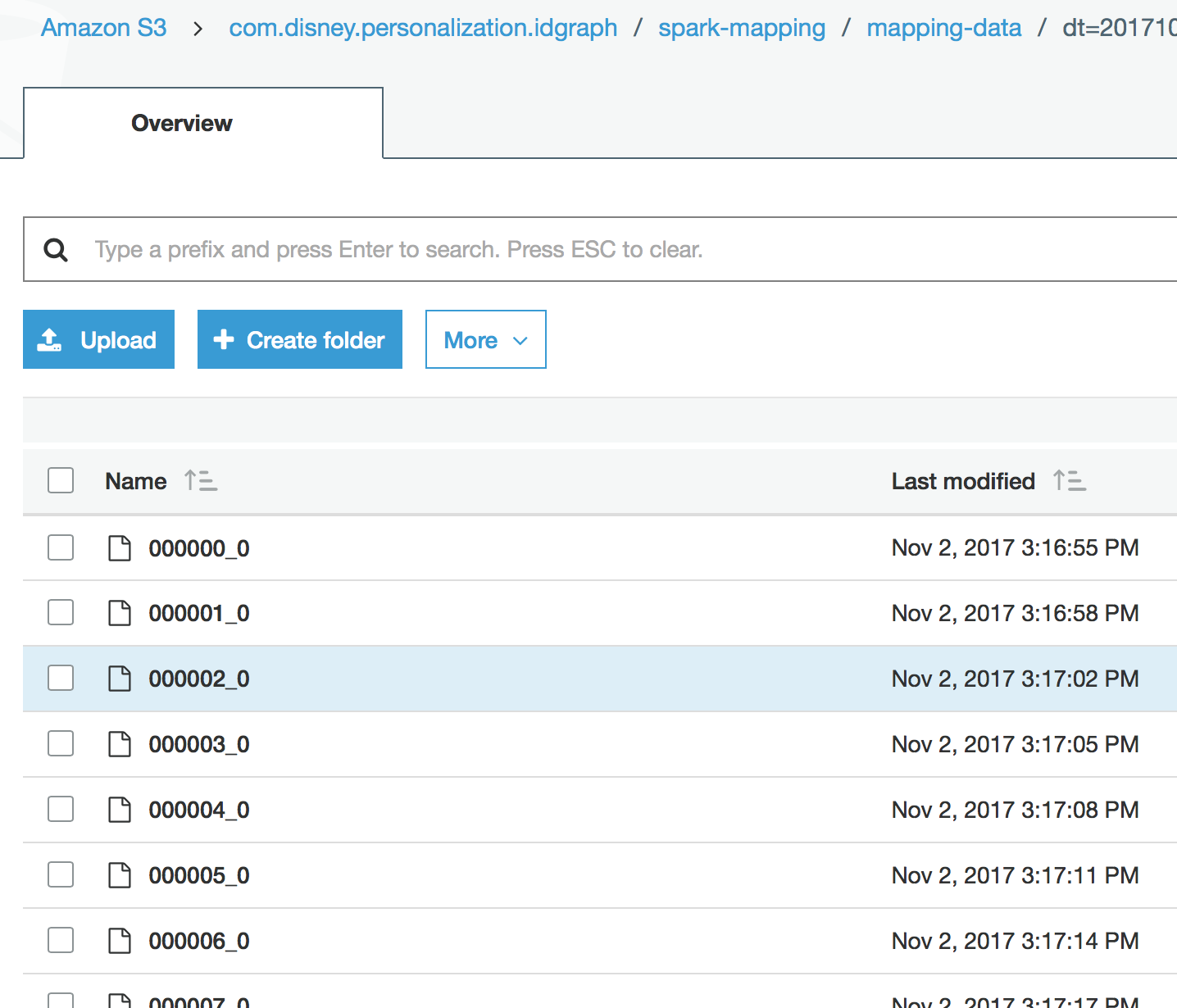 AWS – Move Data from HDFS to S3 | DataGinger com